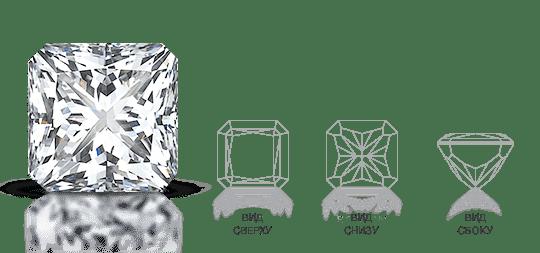 Различия между «изумрудной» огранкой бриллианта и огранки «радиант»