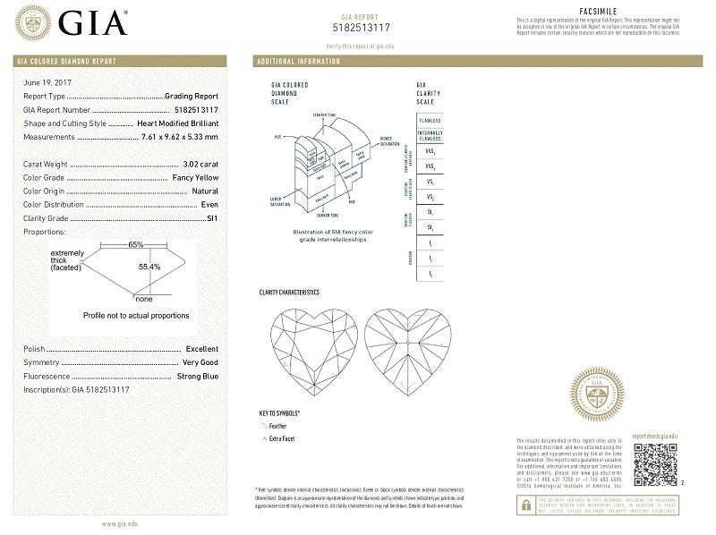 Как получить сертификат GIA для бриллианта