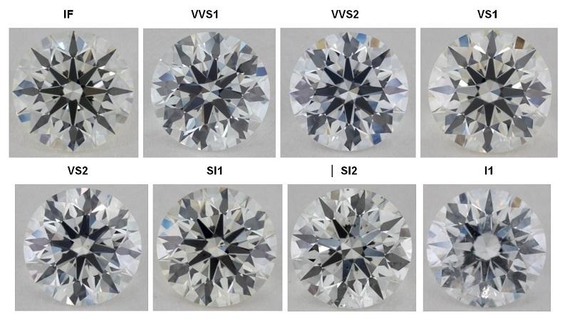Алмаз чистоты VS: что о нем нужно знать